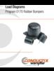 Catalog – Bumpers, Rubber – Load Diagrams