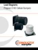 Catalog – Bumpers, Cellular – Load Diagrams
