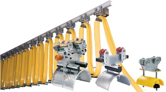 Cable Festoon Systems Canada