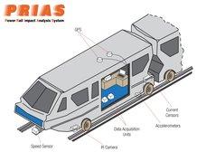 Transit_Rail_PRIAS_CXW_US.jpg